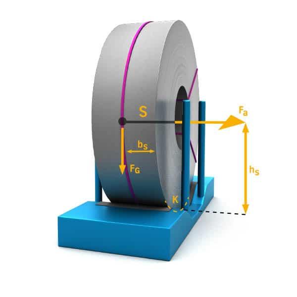 Man sieht ein 3D animiertes Bild der Firma Thyssenkrupp